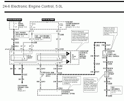2001 mustang gt ecu wiring diagram wiring diagrams 2001 mustang gt ecu wiring diagram digital