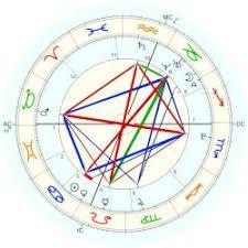 Research Transgender 86987 Astro Databank