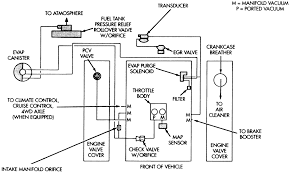 1995 dodge ram truck ram 2500 3 4 ton 4wd 5 9l turbo dsl ohv 6cyl 20 engine vacuum schematic 1994 95 3 9l and 5 2l engines