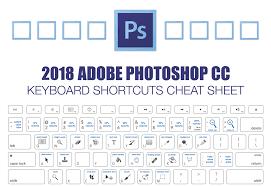 2018 Adobe Photoshop Keyboard Shortcuts Cheat Sheet Make A Website Hub