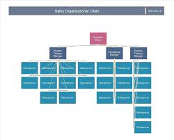 002 Microsoft Organization Chart Templates Organizational