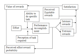 motivation  motivation defined