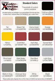 Where To Buy Redken Hair Color Dragonsmokesailing Com