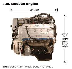Engine Dimensions Chart Ford Windsor And Modular Engine External Dimensions
