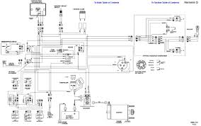 polaris ranger turn signal wiring diagram polaris wiring 2011 polaris ranger 800 wiring diagram