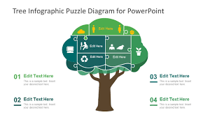 tree in powerpoint tree infographic puzzle diagram for powerpoint slidemodel