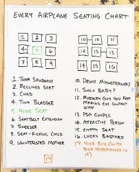 King Kong Seating Chart Skips House Of Chaos Every Airplane Seating Chart