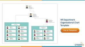 Hr Organizational Chart Sample Organizational Chart Templates By Creately
