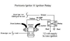 modifying an accel 30202 distributor for a pertronx ignitor iii 1978 Datsun 280Z Wiring-Diagram at 240z Petronix Wiring Diagram