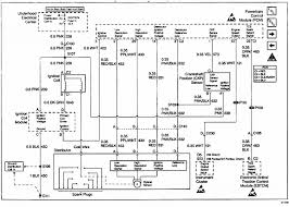1997 bonneville fuse diagram 1997 wiring diagrams