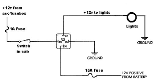 relay wiring diagram relay wiring diagrams