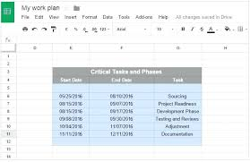 Charts In Google Docs Doc Project Timeline Template Management Step