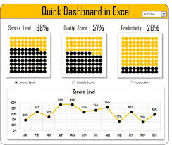 Excel Dashboard Quick Dashboard In Excel Pk An Excel Expert