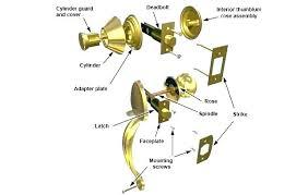 door hardware terminology door hardware terminology door hardware parts names door locks parts terminology car door