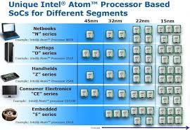 Intel Atom Performance Chart Atom Chip Circuits Slated To Shrink To 15 Nanometers Cnet