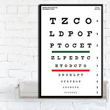 Eye Exam Snellen Chart Modern Eye Test Snellen Chart Best Eyes Test Deals Poster And Prints Art Paintings Wall Pictures For Living Room Home Decor