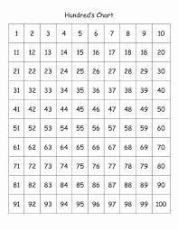 Hundreds Chart Printable And Hundreds Chart Pdf Pdf Google
