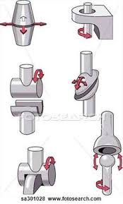 mechanical tools names and pictures pdf. \u0027\u0027different types of mechanical joints - google search\u0027\u0027 het gebruik maken van tools names and pictures pdf