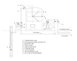well pump pressure switch adjustment healthhype club well pump pressure switch adjustment pressure switch adjustment well pump wiring diagram square tank shurflo pump