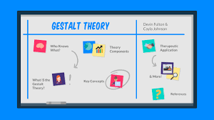 Gesalt Theory by Cayla Johnson