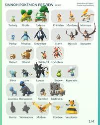 47 Unfolded Nidorina Evolution Chart