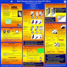 Science Research Posters Research Posters Mse