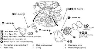2004 chrysler pt cruiser 2 4l mfi dohc 4cyl repair guides exploded view of water pump mounting 3 5l engine 350z