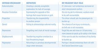 Quotes About Defense Mechanisms 44 Quotes