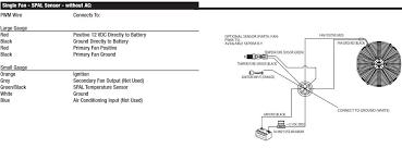 dual electric fan wiring kit dual image wiring diagram dual electric fan wiring kit solidfonts on dual electric fan wiring kit