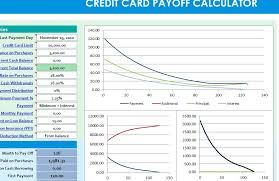 Credit Card Payoff Calculator My Excel Templates