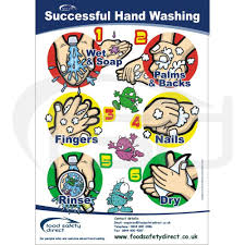 Food Hygiene Poster Fsd Successful Hand Washing Posters Food Safety Direct