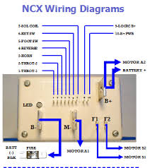 alltrax ncx separately excited motor controller page for stock oem ncx wiring diagram an example of the inputs and outputs are shown click on the image to enlarge this diagram is also shown on the ncx mini manual