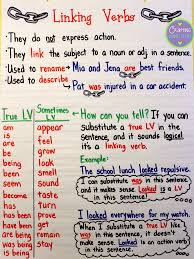 Verb Anchor Chart 4th Grade Linking Verbs Anchor Chart Crafting Connections