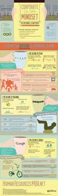 companies that do culture right and what you can learn from them 3 companies that do culture right and what you can learn from them infographic