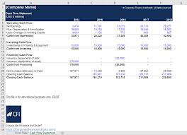 Template For Statement Of Cash Flows Cash Flow Statement Excel Template Cfi Marketplace