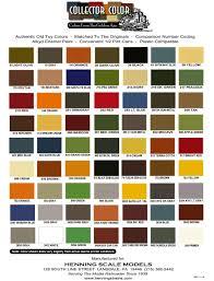 Model Railroad Paint Colors