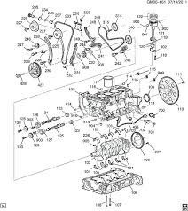 chevy equinox motor diagram vmglobal co 2 4 engine diagram yuk liter coolant chevy equinox motor 2006