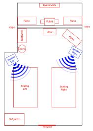 dj computer wiring diagram photo album wire diagram images diagram moreover billy sheehan together band stage plot on live diagram moreover billy sheehan together band stage plot on live