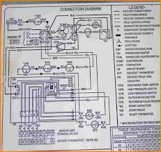 york package unit wiring diagram releaseganji net goodman package unit wiring diagram york package unit wiring diagram