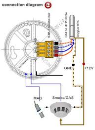 smoke alarm wiring diagram efcaviation com 2 wire smoke detector wiring diagram at House Fire Alarm Wire Diagrams