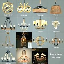 battery operated chandeliers afrofutures co