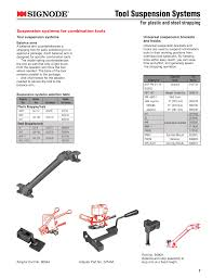 Strapping Chart Signode Tool Suspension Systems For Plastic And Steel