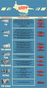 2012 ford mustang wiring diagram section 5 wiring diagram library 2012 ford mustang wiring diagram section 5