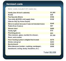 bathroom remodeling cost estimator. Bathroom Remodel Cost Breakdown Remodeling Estimator Excel Example Calculator . O