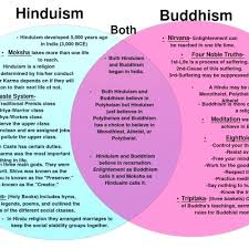 Buddhism And Christianity Venn Diagram Judaism Christianity And Islam Venn Diagram Plus And Diagram Fresh
