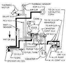 cadillac eldorado vacuum diagram image about 1965 cadillac deville engine diagram