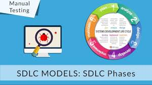 Software Development Life Cycle Phases Software Development Life Cycle Sdlc Phases Explained In Detail For Beginners