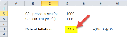 projected inflation calculator rate of inflation formula calculator with excel template