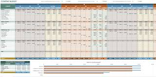 Content Marketing Budget Template Template Creator
