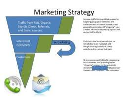 21 Hotel Marketing Plan Tips And Examples Pdf Word